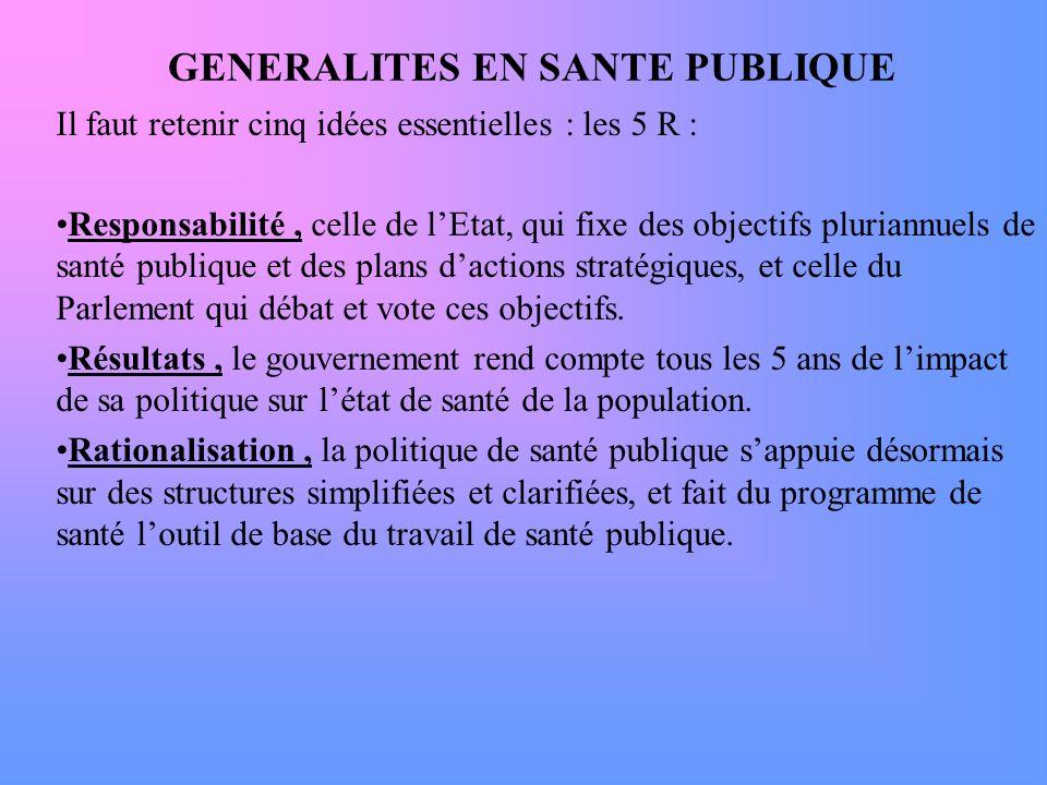 GENERALITES EN SANTE PUBLIQUE Il faut retenir cinq idées essentielles : les 5 R : Responsabilité, celle de lEtat, qui fixe des objectifs pluriannuels