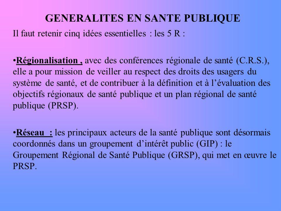 GENERALITES EN SANTE PUBLIQUE Il faut retenir cinq idées essentielles : les 5 R : Régionalisation, avec des conférences régionale de santé (C.R.S.), e