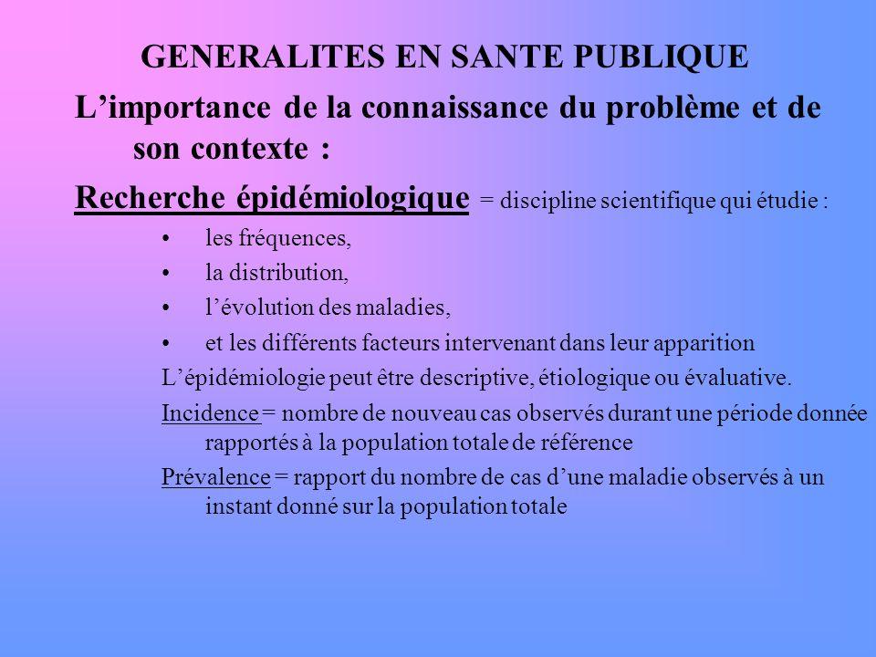 GENERALITES EN SANTE PUBLIQUE Limportance de la connaissance du problème et de son contexte : Recherche épidémiologique = discipline scientifique qui