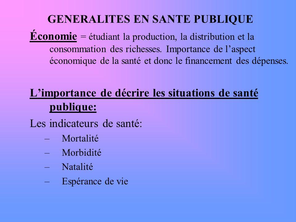 GENERALITES EN SANTE PUBLIQUE Économie = étudiant la production, la distribution et la consommation des richesses. Importance de laspect économique de