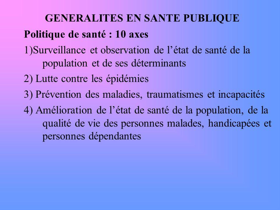 GENERALITES EN SANTE PUBLIQUE Politique de santé : 10 axes 1)Surveillance et observation de létat de santé de la population et de ses déterminants 2)