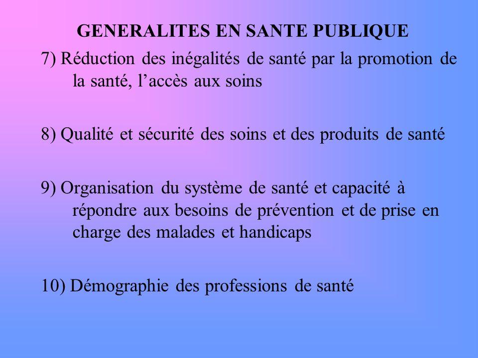 GENERALITES EN SANTE PUBLIQUE 7) Réduction des inégalités de santé par la promotion de la santé, laccès aux soins 8) Qualité et sécurité des soins et