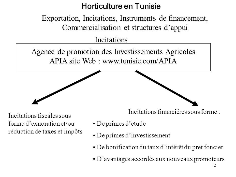 2 Exportation, Incitations, Instruments de financement, Commercialisation et structures dappui Horticulture en Tunisie Incitations Agence de promotion