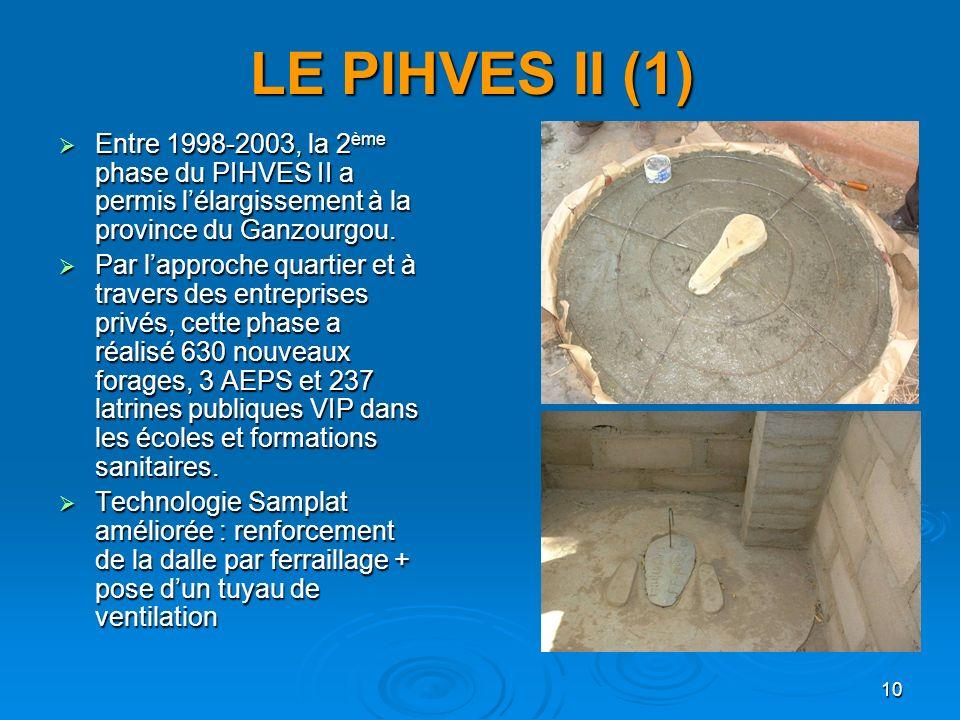 10 Entre 1998-2003, la 2 ème phase du PIHVES II a permis lélargissement à la province du Ganzourgou. Entre 1998-2003, la 2 ème phase du PIHVES II a pe