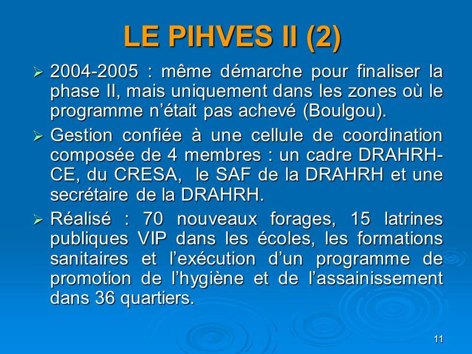 11 LE PIHVES II (2) 2004-2005 : même démarche pour finaliser la phase II, mais uniquement dans les zones où le programme nétait pas achevé (Boulgou).