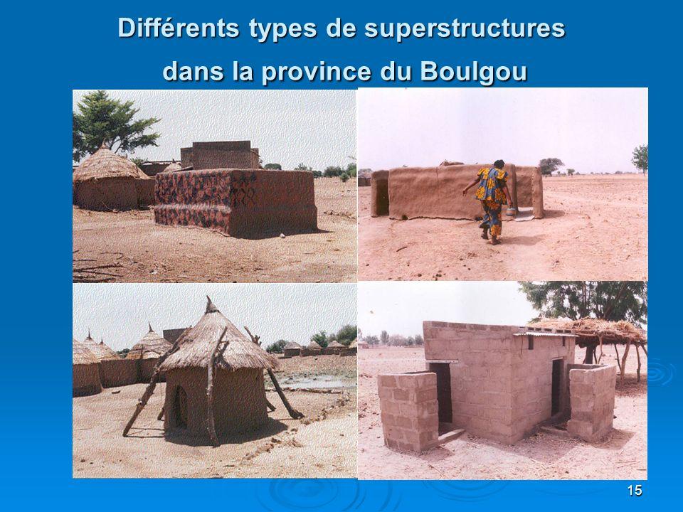 15 Différents types de superstructures dans la province du Boulgou