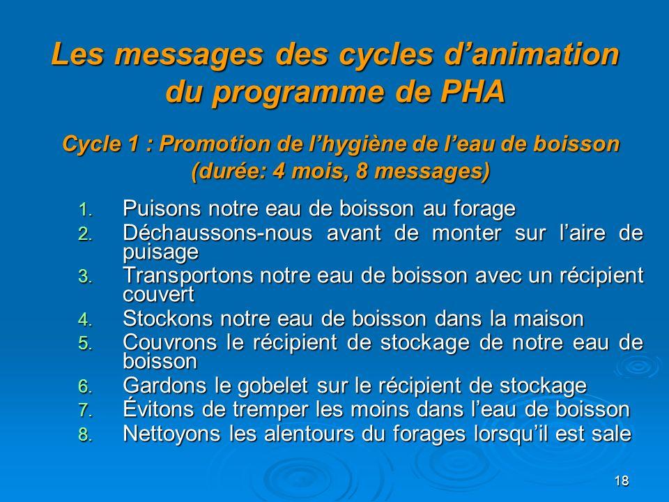 18 Les messages des cycles danimation du programme de PHA 1. Puisons notre eau de boisson au forage 2. Déchaussons-nous avant de monter sur laire de p