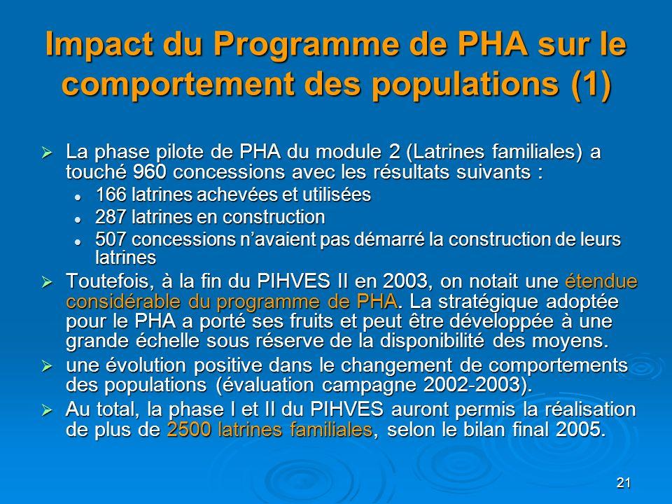 21 Impact du Programme de PHA sur le comportement des populations (1) La phase pilote de PHA du module 2 (Latrines familiales) a touché 960 concession