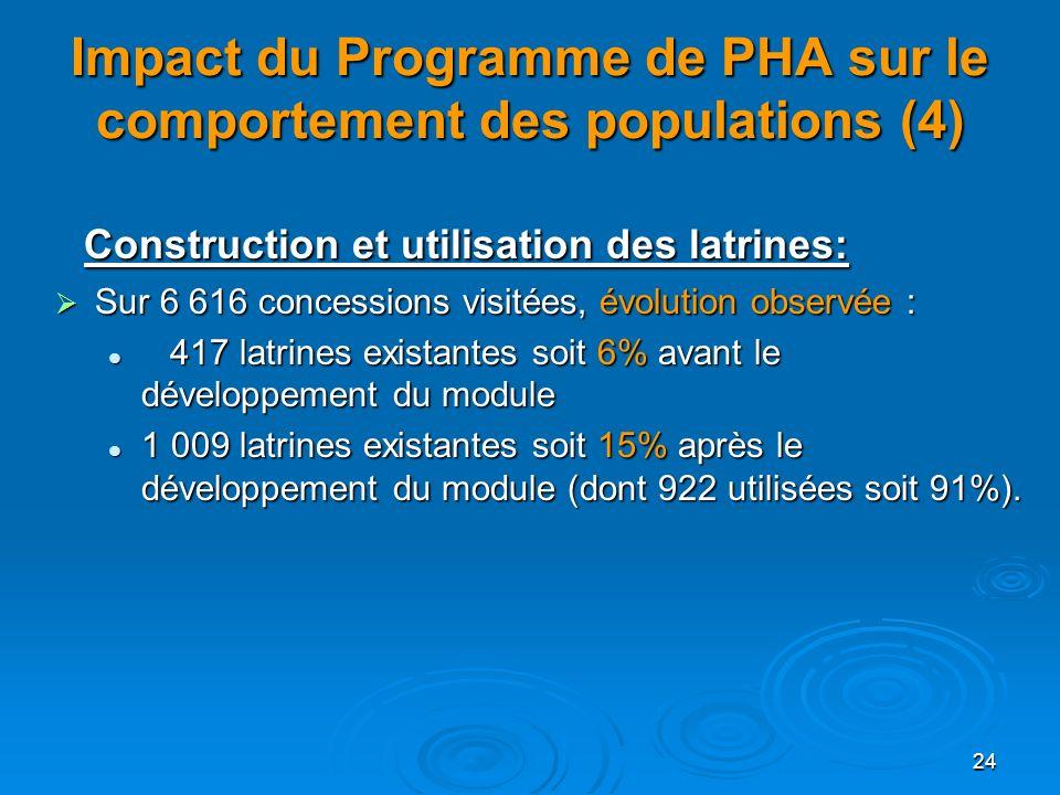 24 Impact du Programme de PHA sur le comportement des populations (4) Construction et utilisation des latrines: Construction et utilisation des latrin