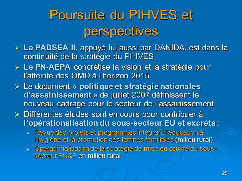25 Poursuite du PIHVES et perspectives Le PADSEA II, appuyé lui aussi par DANIDA, est dans la continuité de la stratégie du PIHVES Le PADSEA II, appuy
