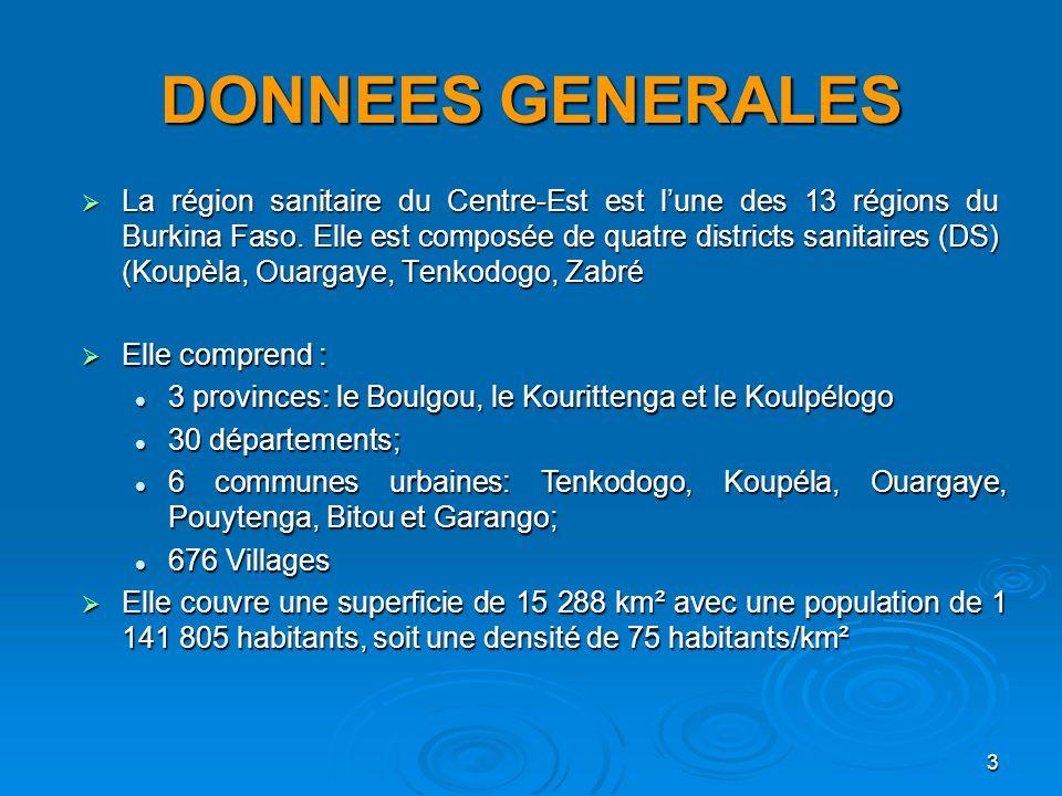 3 DONNEES GENERALES La région sanitaire du Centre-Est est lune des 13 régions du Burkina Faso. Elle est composée de quatre districts sanitaires (DS) (