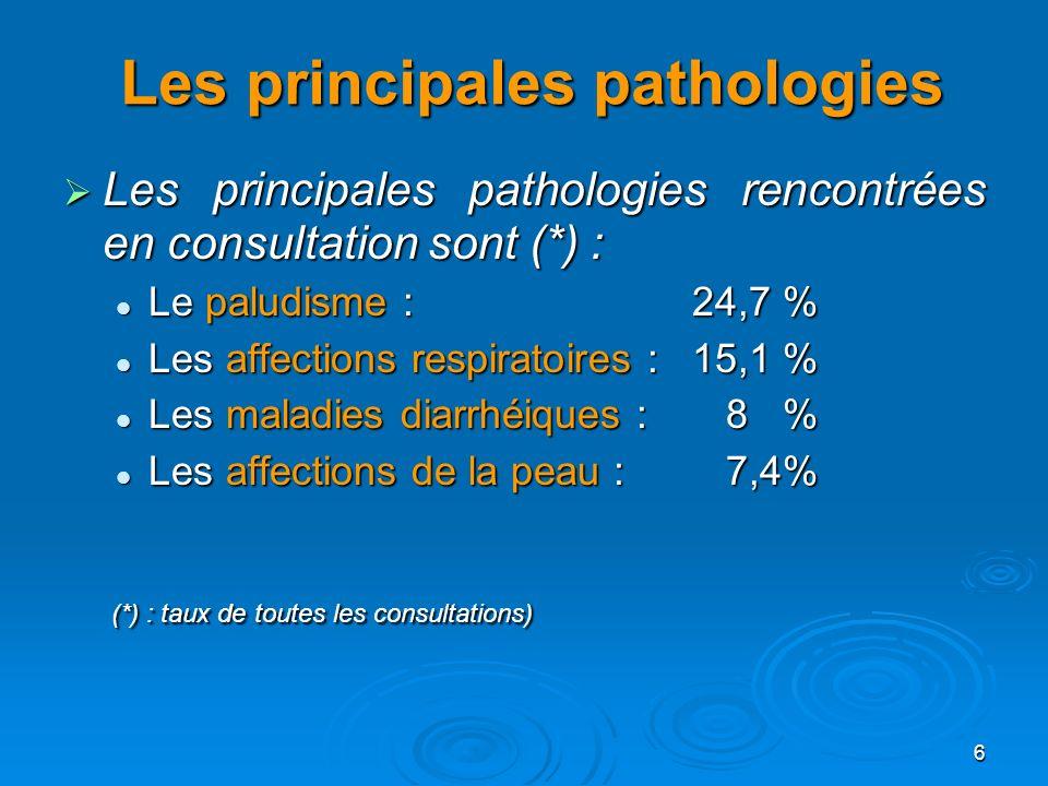 6 Les principales pathologies Les principales pathologies rencontrées en consultation sont (*) : Les principales pathologies rencontrées en consultati
