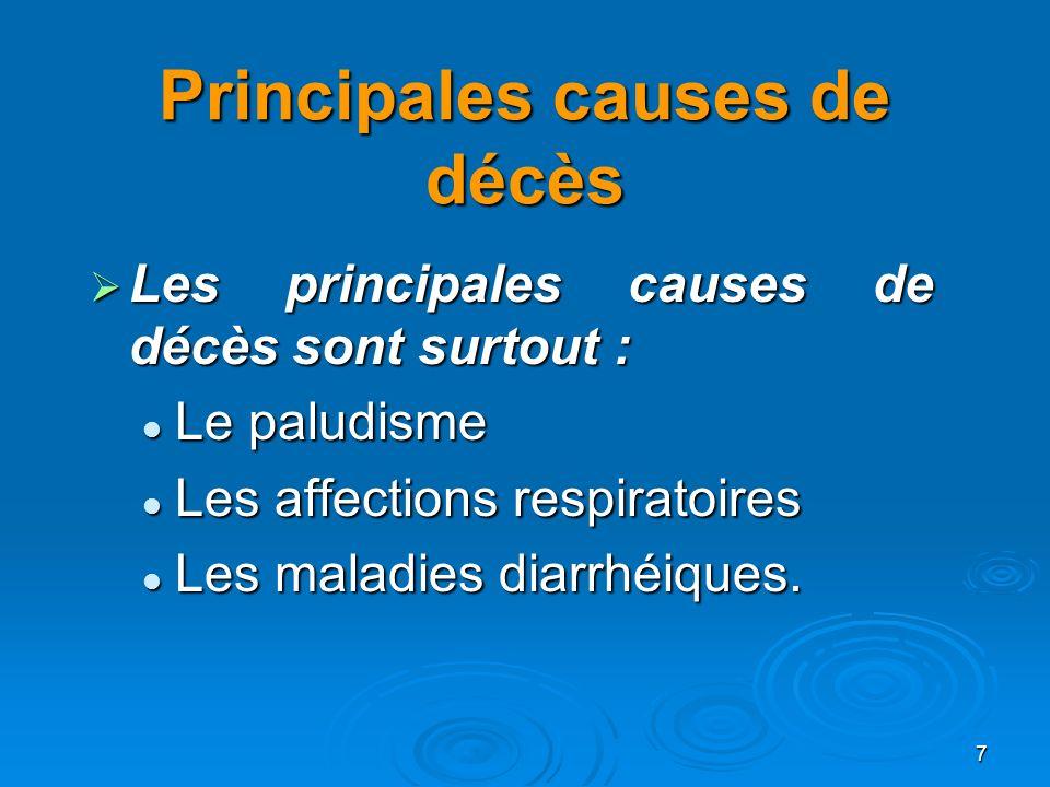 7 Principales causes de décès Les principales causes de décès sont surtout : Les principales causes de décès sont surtout : Le paludisme Le paludisme