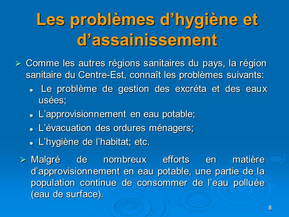 8 Les problèmes dhygiène et dassainissement Comme les autres régions sanitaires du pays, la région sanitaire du Centre-Est, connaît les problèmes suiv