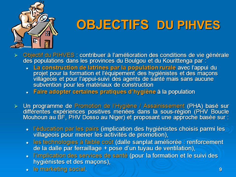 9 OBJECTIFS DU PIHVES Objectif du PIHVES : contribuer à lamélioration des conditions de vie générale des populations dans les provinces du Boulgou et