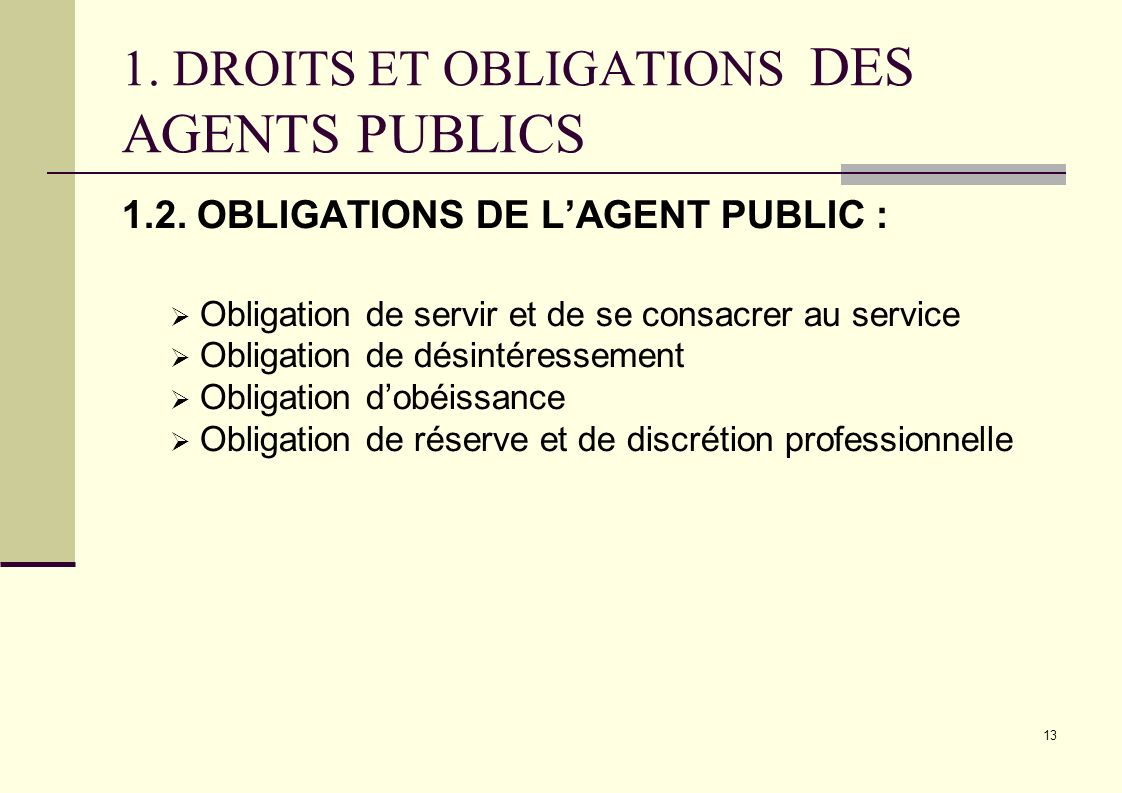 13 1. DROITS ET OBLIGATIONS DES AGENTS PUBLICS 1.2. OBLIGATIONS DE LAGENT PUBLIC : Obligation de servir et de se consacrer au service Obligation de dé