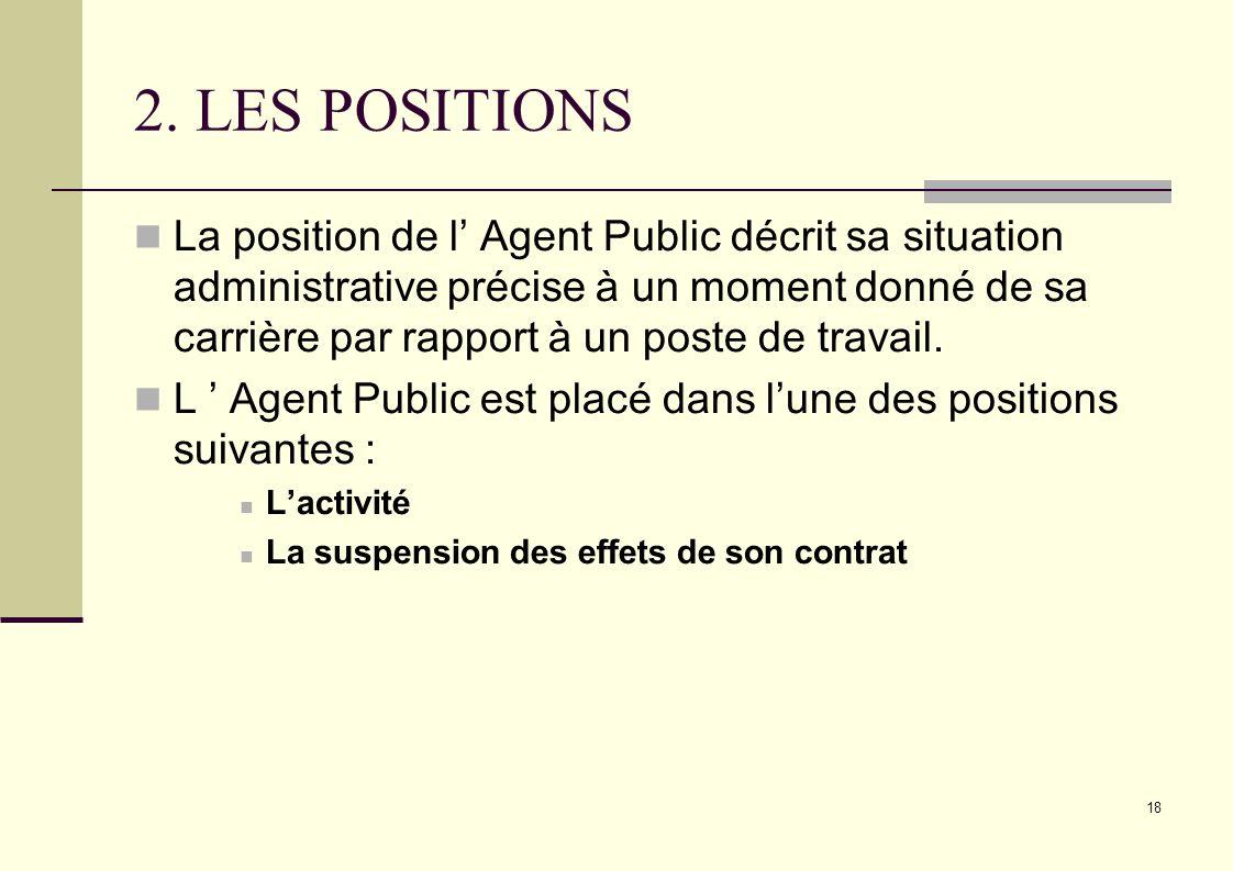 18 2. LES POSITIONS La position de l Agent Public décrit sa situation administrative précise à un moment donné de sa carrière par rapport à un poste d
