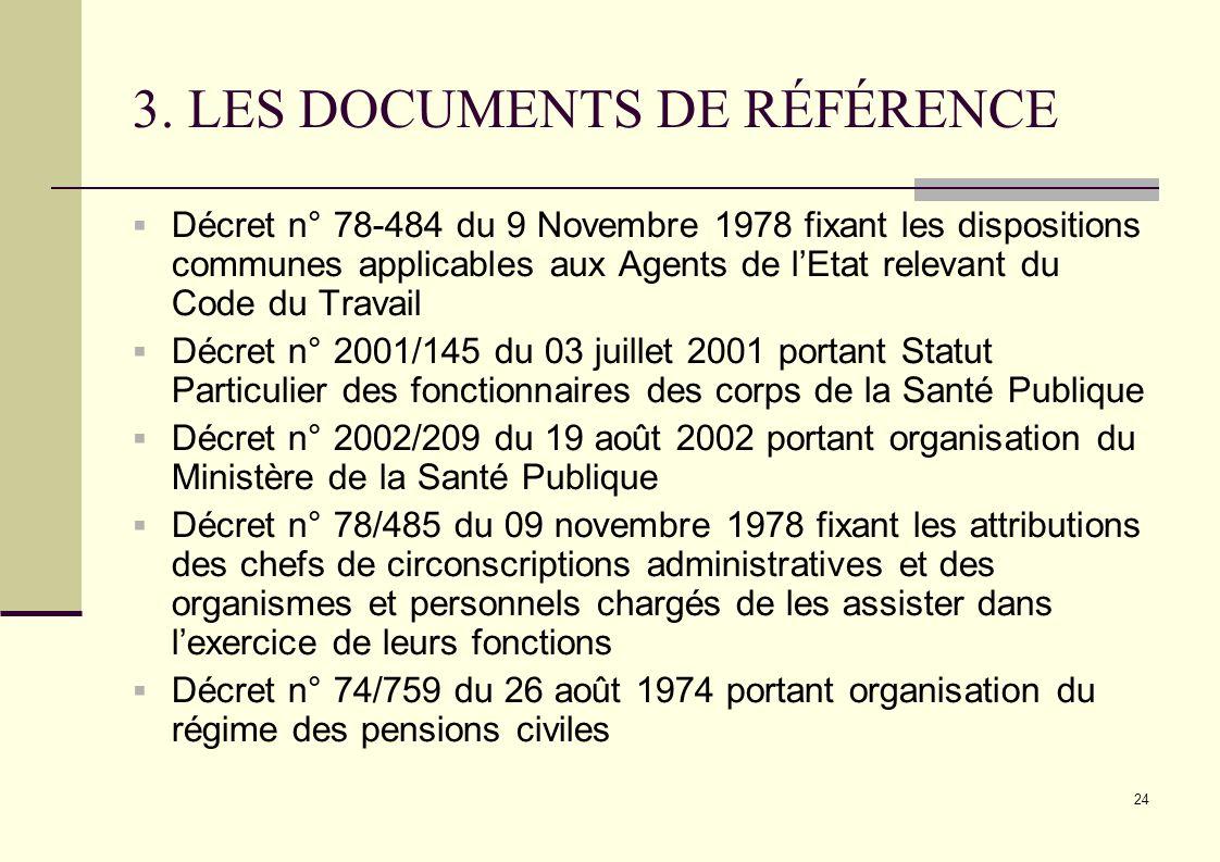 24 3. LES DOCUMENTS DE RÉFÉRENCE Décret n° 78-484 du 9 Novembre 1978 fixant les dispositions communes applicables aux Agents de lEtat relevant du Code