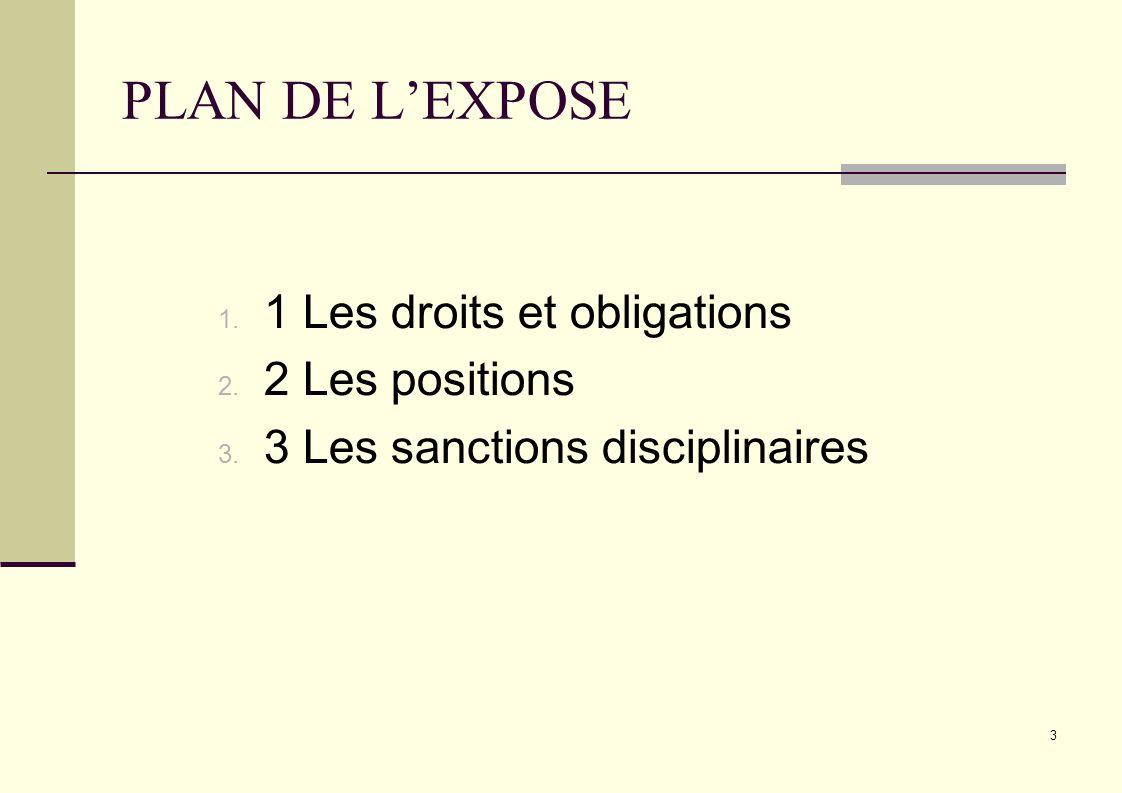 3 PLAN DE LEXPOSE 1. 1 Les droits et obligations 2. 2 Les positions 3. 3 Les sanctions disciplinaires