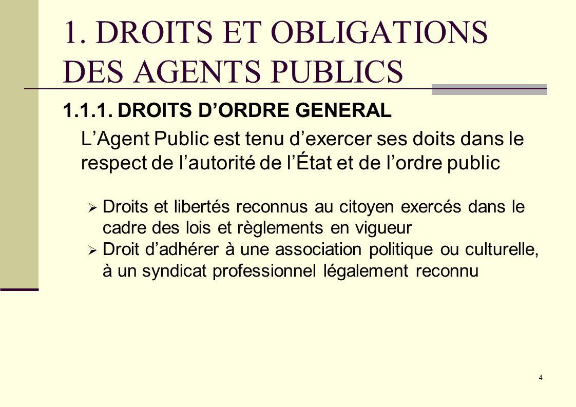 4 1. DROITS ET OBLIGATIONS DES AGENTS PUBLICS 1.1.1. DROITS DORDRE GENERAL LAgent Public est tenu dexercer ses doits dans le respect de lautorité de l