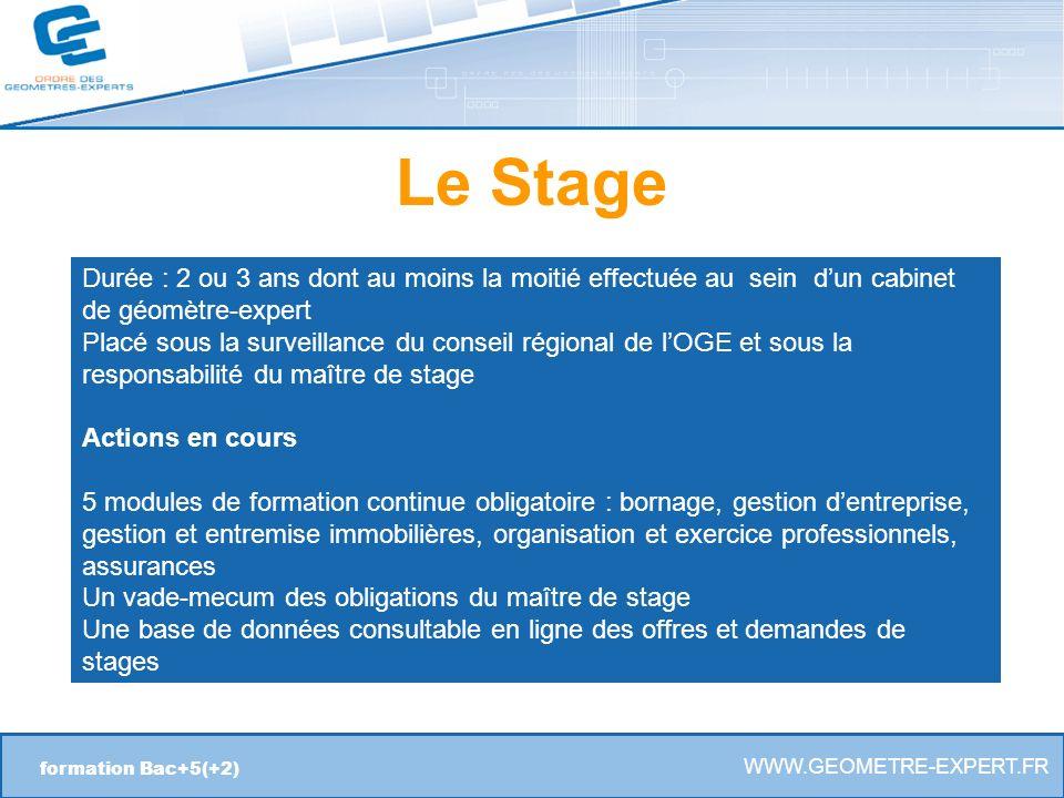 WWW.GEOMETRE-EXPERT.FR formation Bac+5(+2) Le Stage Durée : 2 ou 3 ans dont au moins la moitié effectuée au sein dun cabinet de géomètre-expert Placé