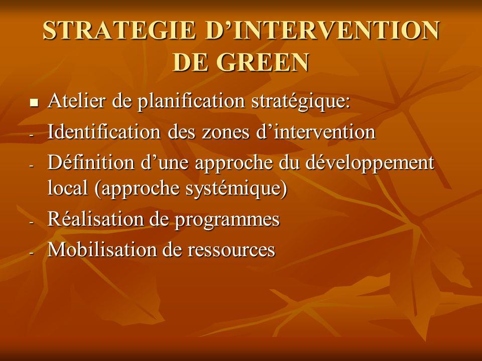 Domaines dintervention de GREEN SENEGAL Equipe pluridisciplinaire: Equipe pluridisciplinaire: - Environnement et GRN - RDC - Communication - Planification - Micro-entreprise - Micro-crédit - Partenariat