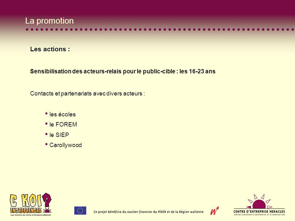 La promotion Les actions : Sensibilisation des acteurs-relais pour le public-cible : les 16-23 ans Contacts et partenariats avec divers acteurs : les écoles le FOREM le SIEP Carollywood