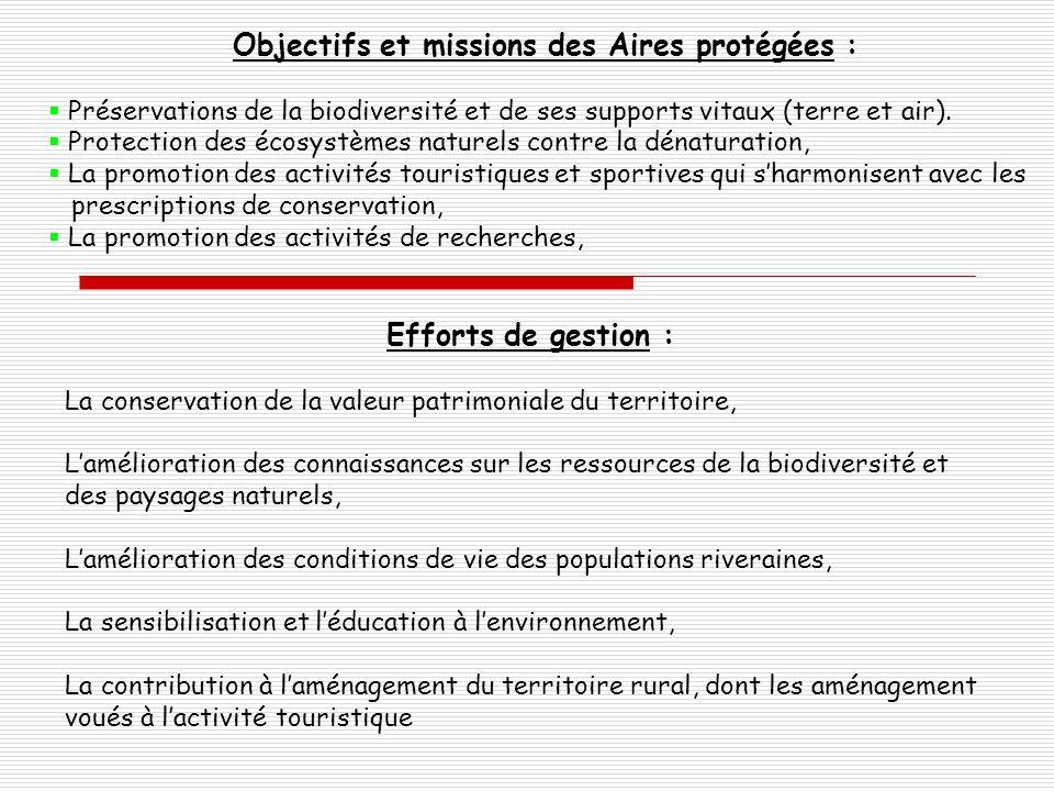 Objectifs et missions des Aires protégées : Préservations de la biodiversité et de ses supports vitaux (terre et air). Protection des écosystèmes natu