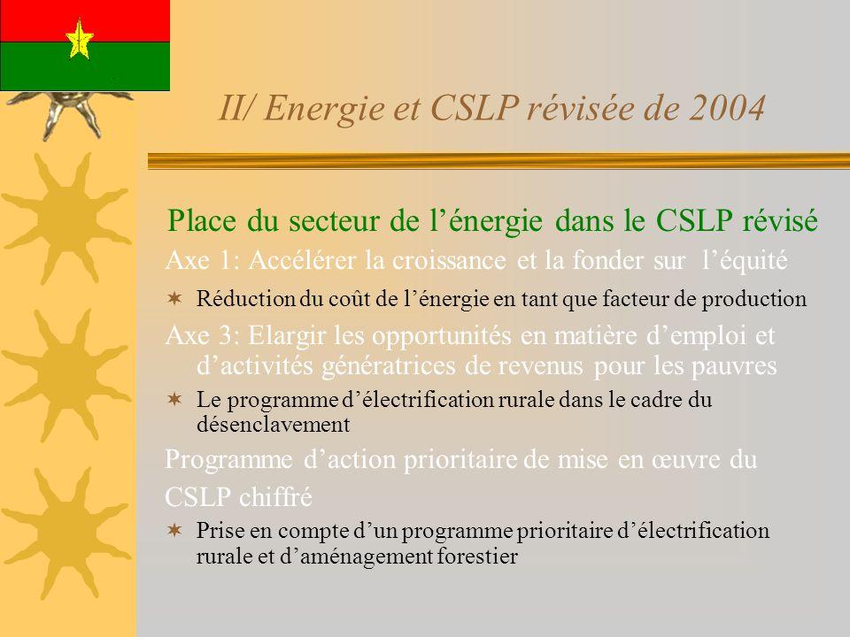 Place du secteur de lénergie dans le CSLP révisé Axe 1: Accélérer la croissance et la fonder sur léquité Réduction du coût de lénergie en tant que facteur de production Axe 3: Elargir les opportunités en matière demploi et dactivités génératrices de revenus pour les pauvres Le programme délectrification rurale dans le cadre du désenclavement Programme daction prioritaire de mise en œuvre du CSLP chiffré Prise en compte dun programme prioritaire délectrification rurale et daménagement forestier