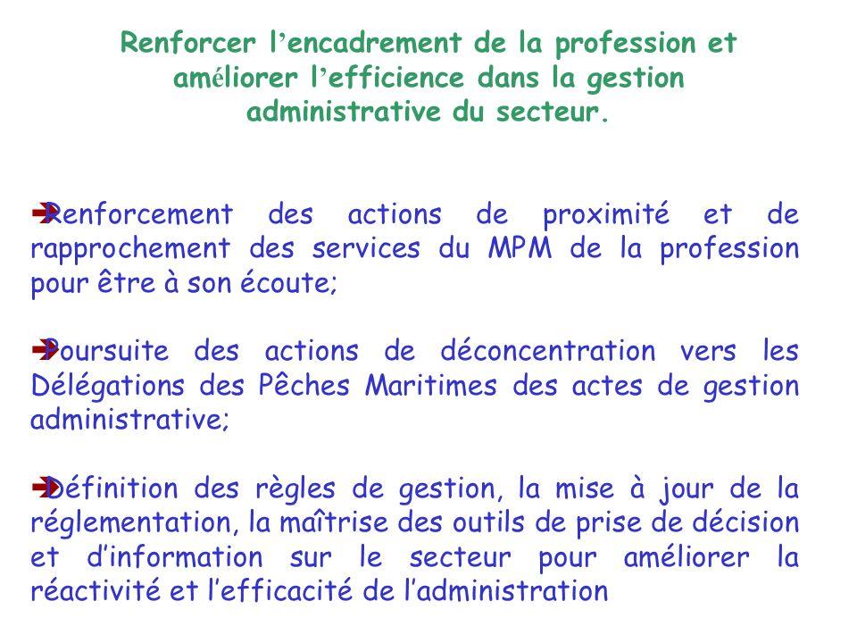 Renforcer l encadrement de la profession et am é liorer l efficience dans la gestion administrative du secteur.