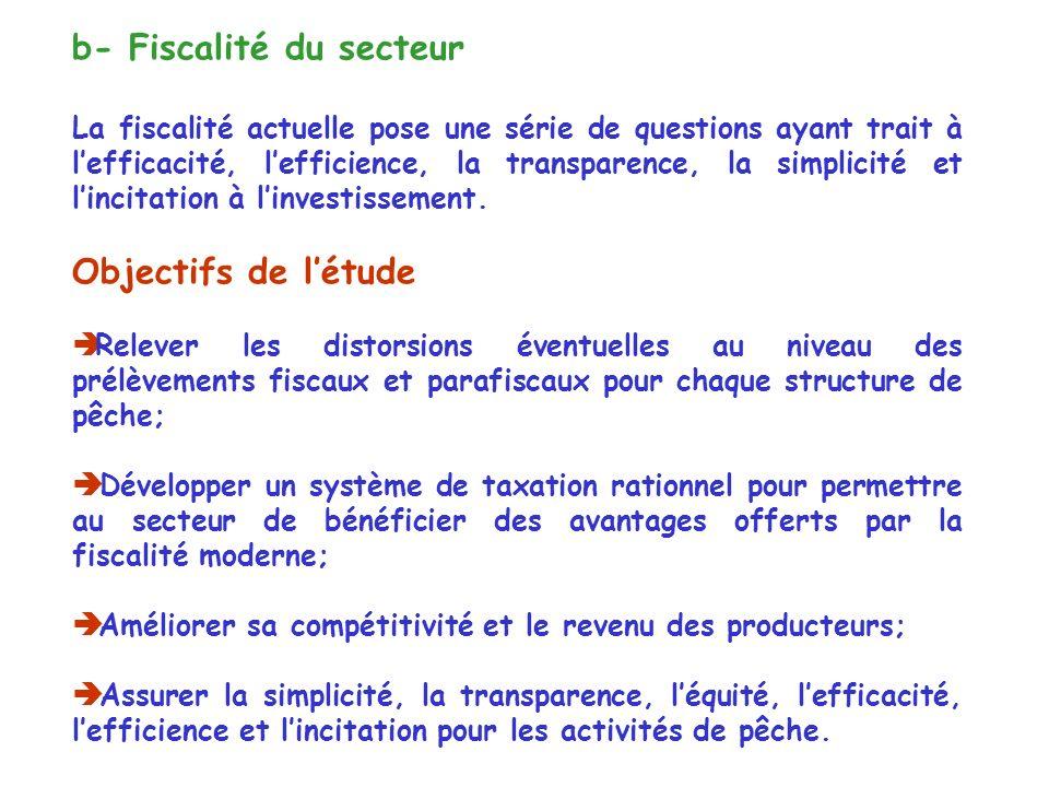 b- Fiscalité du secteur La fiscalité actuelle pose une série de questions ayant trait à lefficacité, lefficience, la transparence, la simplicité et lincitation à linvestissement.