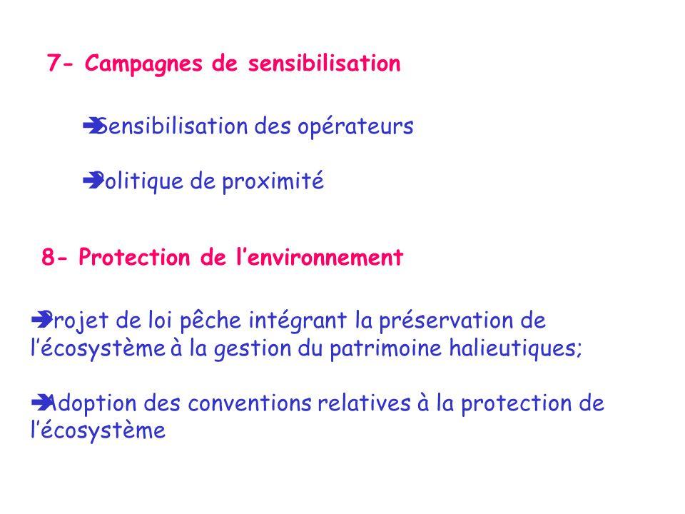 7- Campagnes de sensibilisation Sensibilisation des opérateurs Politique de proximité 8- Protection de lenvironnement Projet de loi pêche intégrant la préservation de lécosystème à la gestion du patrimoine halieutiques; Adoption des conventions relatives à la protection de lécosystème