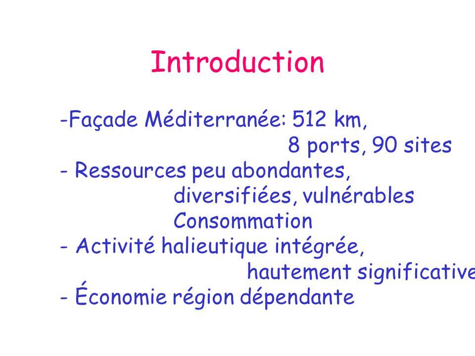 Introduction -Façade Méditerranée: 512 km, 8 ports, 90 sites - Ressources peu abondantes, diversifiées, vulnérables Consommation - Activité halieutique intégrée, hautement significative - Économie région dépendante