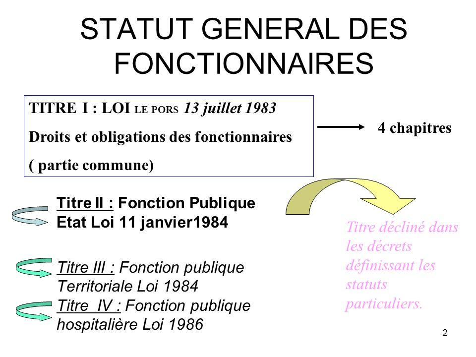 2 STATUT GENERAL DES FONCTIONNAIRES Titre II : Fonction Publique Etat Loi 11 janvier1984 Titre III : Fonction publique Territoriale Loi 1984 Titre IV