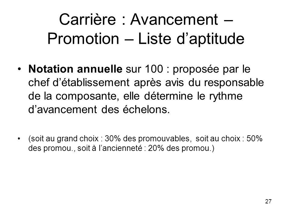 27 Carrière : Avancement – Promotion – Liste daptitude Notation annuelle sur 100 : proposée par le chef détablissement après avis du responsable de la