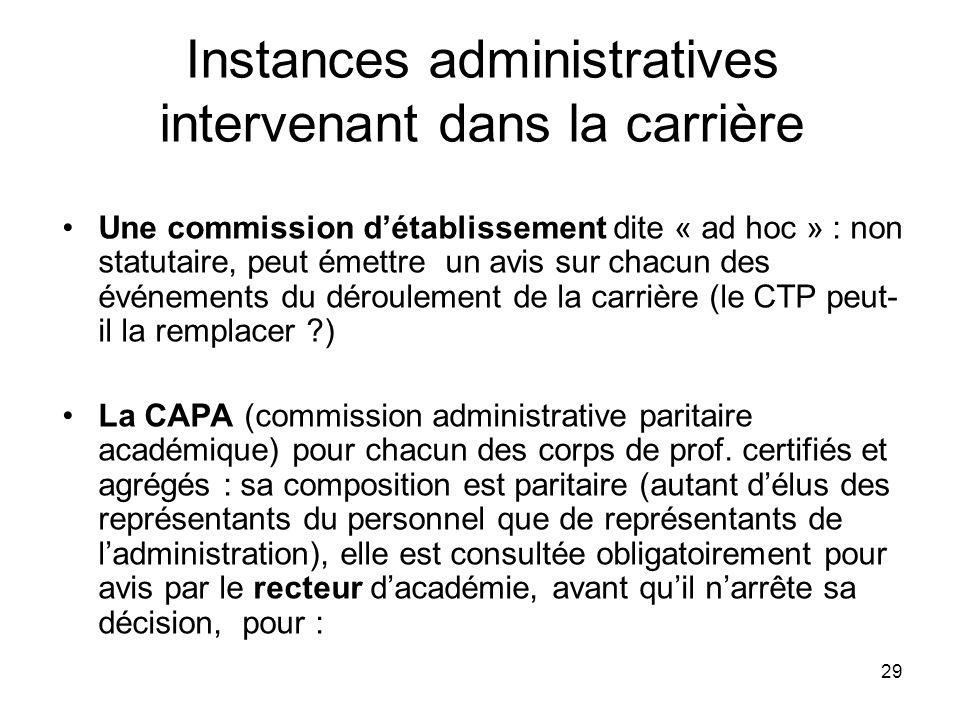 29 Instances administratives intervenant dans la carrière Une commission détablissement dite « ad hoc » : non statutaire, peut émettre un avis sur cha