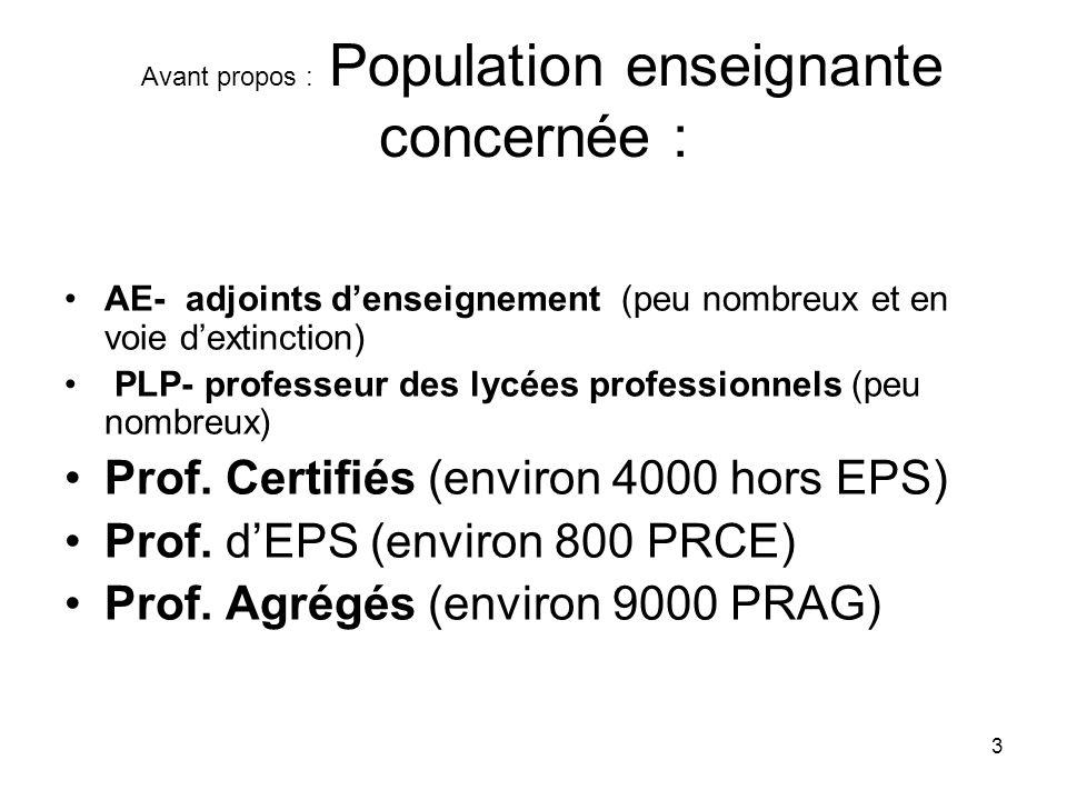 3 Avant propos : Population enseignante concernée : AE- adjoints denseignement (peu nombreux et en voie dextinction) PLP- professeur des lycées profes
