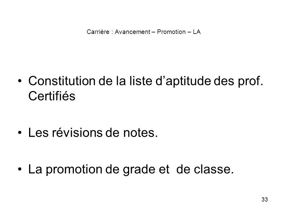 33 Carrière : Avancement – Promotion – LA Constitution de la liste daptitude des prof. Certifiés Les révisions de notes. La promotion de grade et de c