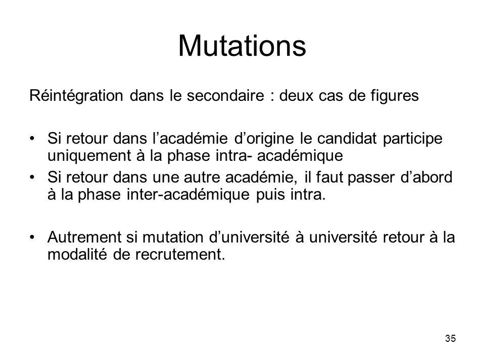 35 Mutations Réintégration dans le secondaire : deux cas de figures Si retour dans lacadémie dorigine le candidat participe uniquement à la phase intr