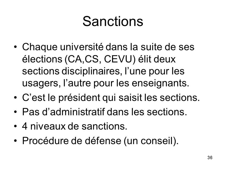 36 Sanctions Chaque université dans la suite de ses élections (CA,CS, CEVU) élit deux sections disciplinaires, lune pour les usagers, lautre pour les