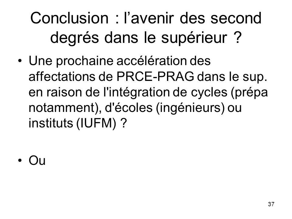 37 Conclusion : lavenir des second degrés dans le supérieur ? Une prochaine accélération des affectations de PRCE-PRAG dans le sup. en raison de l'int