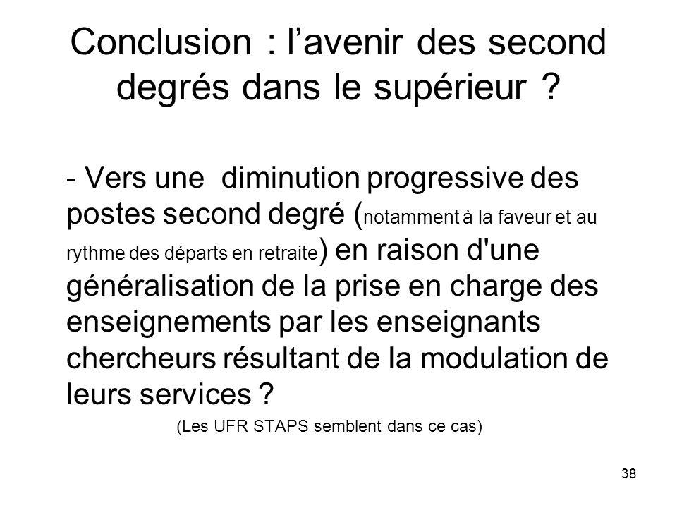 38 Conclusion : lavenir des second degrés dans le supérieur ? - Vers une diminution progressive des postes second degré ( notamment à la faveur et au