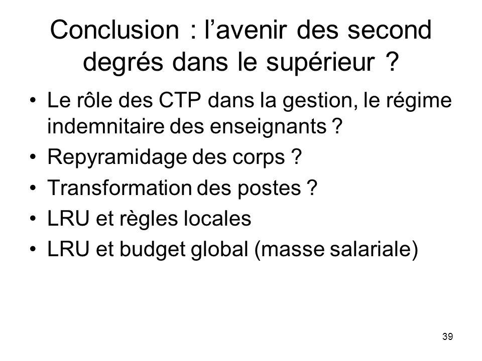 39 Conclusion : lavenir des second degrés dans le supérieur ? Le rôle des CTP dans la gestion, le régime indemnitaire des enseignants ? Repyramidage d