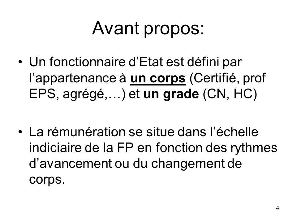 4 Avant propos: Un fonctionnaire dEtat est défini par lappartenance à un corps (Certifié, prof EPS, agrégé,…) et un grade (CN, HC) La rémunération se