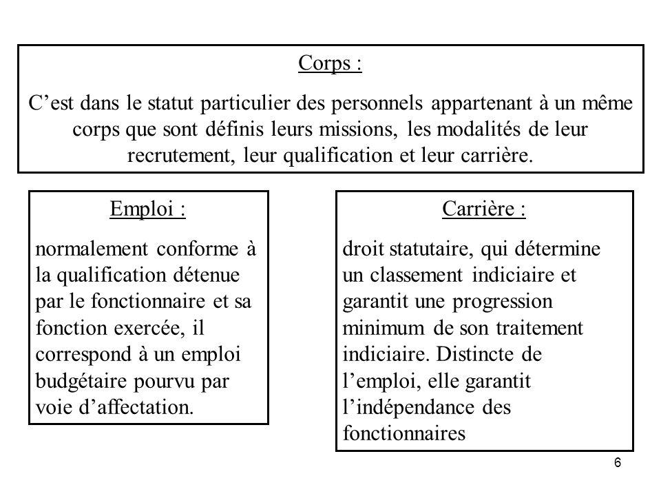 6 Corps : Cest dans le statut particulier des personnels appartenant à un même corps que sont définis leurs missions, les modalités de leur recrutemen