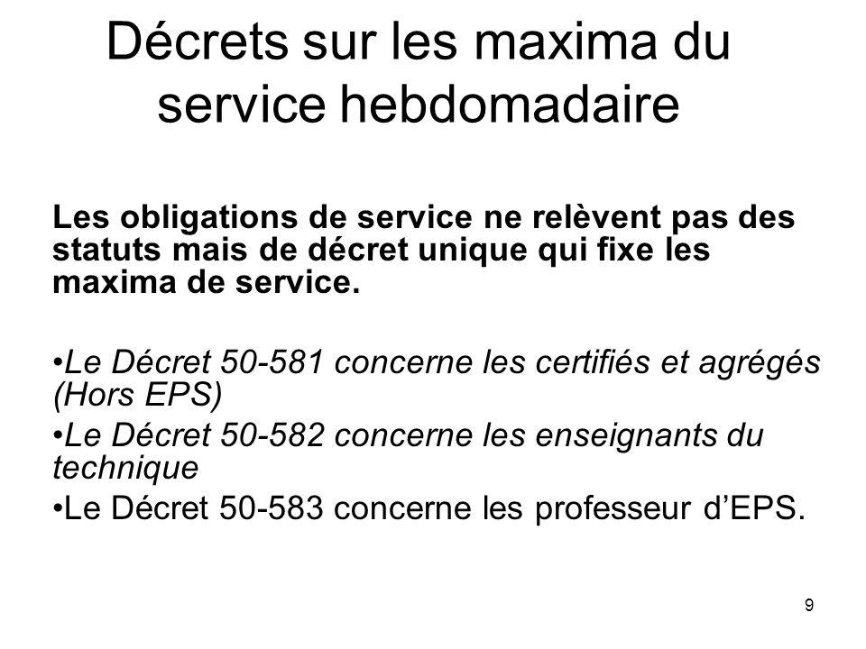 9 Décrets sur les maxima du service hebdomadaire Les obligations de service ne relèvent pas des statuts mais de décret unique qui fixe les maxima de s