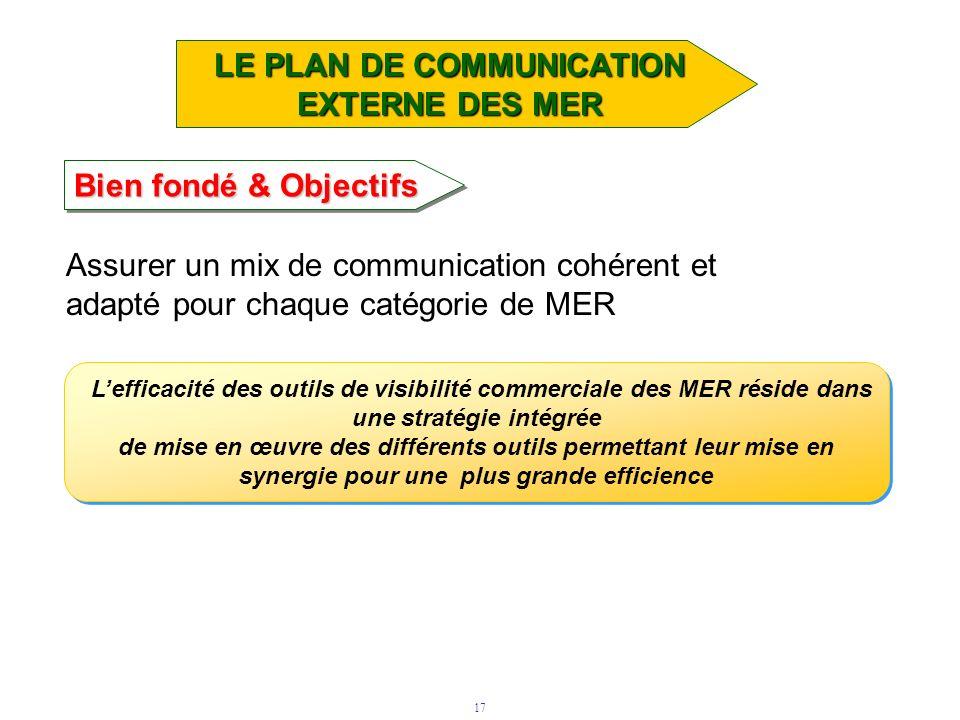 17 LE PLAN DE COMMUNICATION EXTERNE DES MER Lefficacité des outils de visibilité commerciale des MER réside dans une stratégie intégrée de mise en œuv