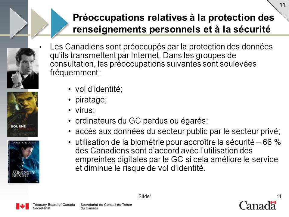 11 Slide/ Préoccupations relatives à la protection des renseignements personnels et à la sécurité Les Canadiens sont préoccupés par la protection des données quils transmettent par Internet.