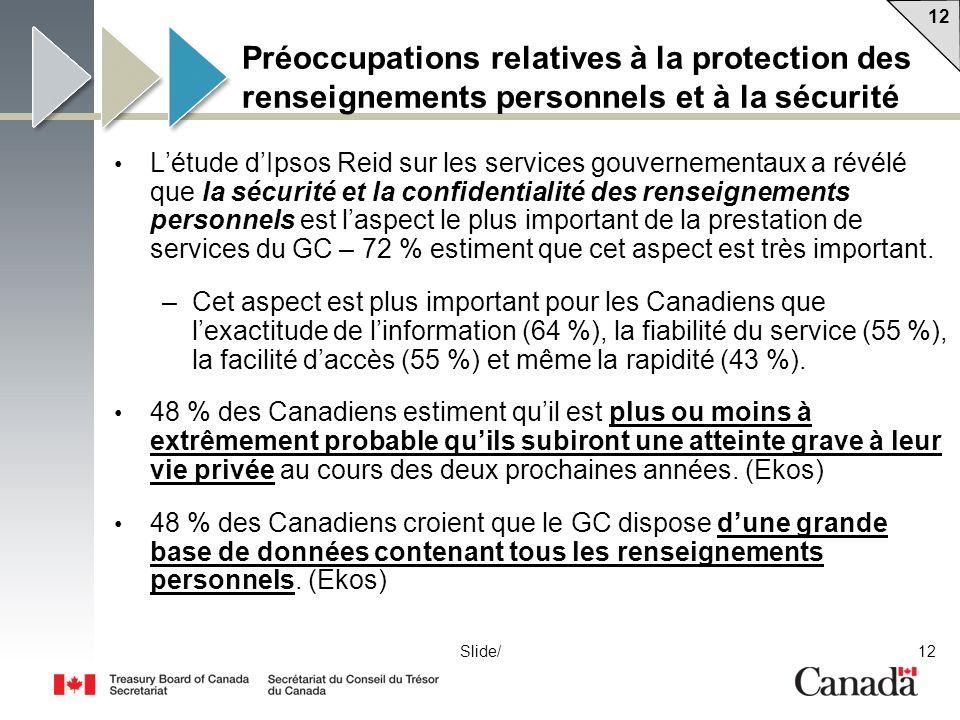 12 Slide/ Préoccupations relatives à la protection des renseignements personnels et à la sécurité Létude dIpsos Reid sur les services gouvernementaux a révélé que la sécurité et la confidentialité des renseignements personnels est laspect le plus important de la prestation de services du GC – 72 % estiment que cet aspect est très important.