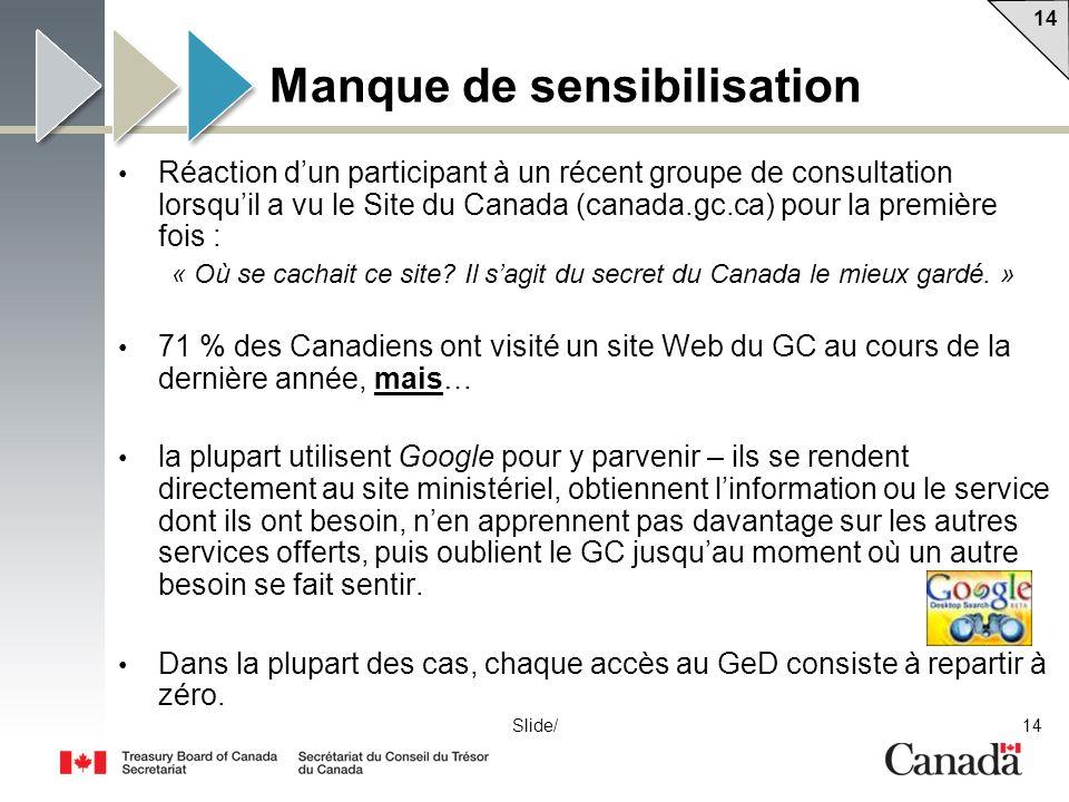 14 Slide/ Manque de sensibilisation Réaction dun participant à un récent groupe de consultation lorsquil a vu le Site du Canada (canada.gc.ca) pour la